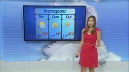 Confira a previsão do tempo para Araraquara e região