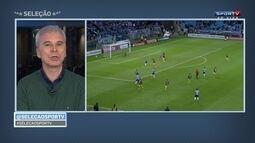 Saraiva analisa derrota do Grêmio por 1 a 0, em casa