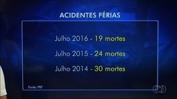 PRF aponta que 19 pessoas morreram em rodovias federais de Goiás em julho