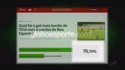 Enquete: gol de Tchô contra o Macaé é eleito o mais bonito do meia até o momento