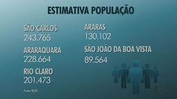 Veja o nº de habitantes das cidades da região, segundo atualização do IBGE