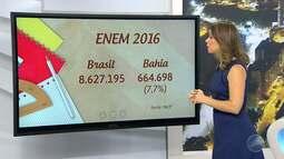 Bahia tem 8% do total de inscritos no Enem em todo o Brasil, segundo o Inep