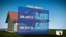 Financiamentos caíram 15% neste ano