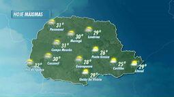 Previsão de pancadas de chuva e calor para o fim de semana