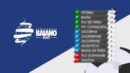 Quarta (22) tem dois jogos da sexta rodada do Campeonato Baiano