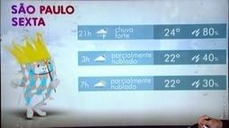 Confira a previsão para a sexta-feira (24) em São Paulo