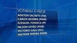 Seis deputados federais de MT votaram a favor de projeto de terceirização