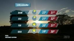 Instabilidade e calor continuam neste domingo no Noroeste
