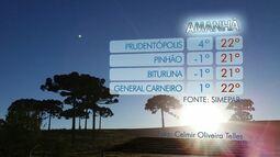 A sexta-feira promete ser de temperaturas negativas em algumas cidades da região