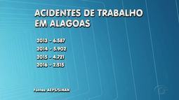 Número de acidentes de trabalho tem diminuído em Alagoas