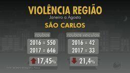 São Carlos e Araraquara têm aumento no número de roubos