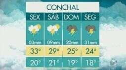 Veja como fica o tempo em Conchal no fim de semana