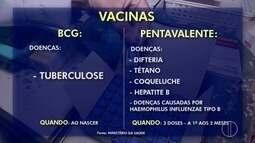 Estoque de vacinas básicas está limitado em Campos, no RJ