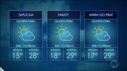 Parque Nacional do Itatiaia registra temperatura mais baixa do RJ neste ano