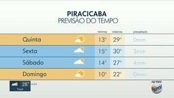 Diferença entre mínima e máxima da temperatura afeta hábitos de moradores da região