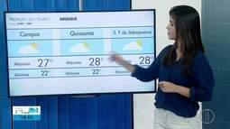 Confira a previsão do tempo para esta quinta-feira (18) no Norte e Noroeste Fluminense
