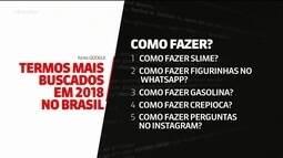 Veja os termos mais buscados no Google no Brasil em 2018