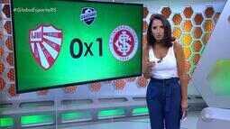 Globo Esporte RS - Bloco 2 - 21/01/2019