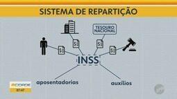 'Pode Perguntar': confira as regras de transição da reforma da previdência social