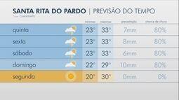 Previsão de sol e pancadas de chuva nesta quinta-feira em MS