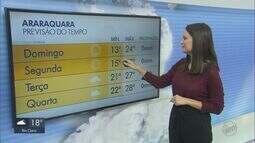 Veja como fica o tempo nos próximos dias na região