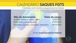 Dinheiro das contas ativas e inativas do FGTS começa a ser liberado