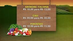 Confira os preços dos produtos da Ceanorte nesta semana