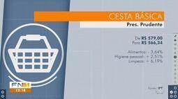 Pesquisa de preços constata deflação em supermercados em Presidente Prudente