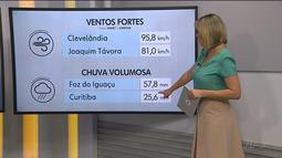 Ana Carolina comenta sobre a previsão do tempo para esta segunda-feira (28)