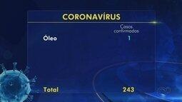 Confira o balanço de casos confirmados de coronavírus na região de Itapetininga