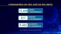 Rio Preto confirma mais 11 mortes e 301 novos infectados pela Covid-19