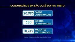 Cidades da região confirmam novos casos de coronavírus