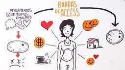 Barra de Accses traz mudança de consciência através da energia
