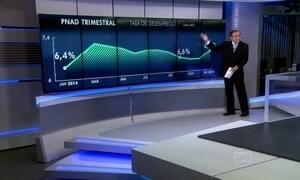 Pesquisa indica aumento do desemprego no Brasil