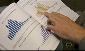 Centro de estudos oficial do PT critica política econômica do governo Dilma