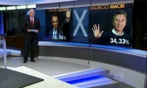 Grupo que detém o poder na Argentina sofre dura derrota no 1º turno das Eleições