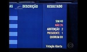 Senado aprova projeto que tira a exclusividade do pré-sal da Petrobras