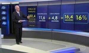 Brasil tem cerca de 12 milhões de desempregados, segundo o IBGE