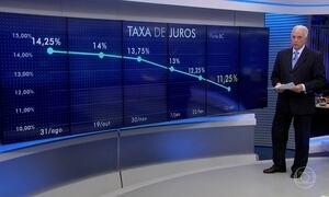 Copom faz o maior corte de juros em 8 anos