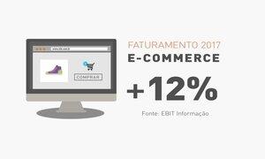 E-commerce exige estrutura desde a venda até a entrega do produto