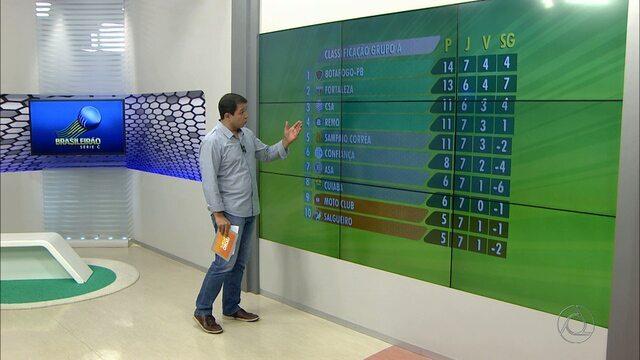 Confira os gols e a classificação da Série C; Botafogo-PB dorme na liderança após vitória