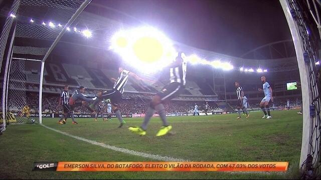 Emerson Silva, do Botafogo, é eleito o vilão da rodada
