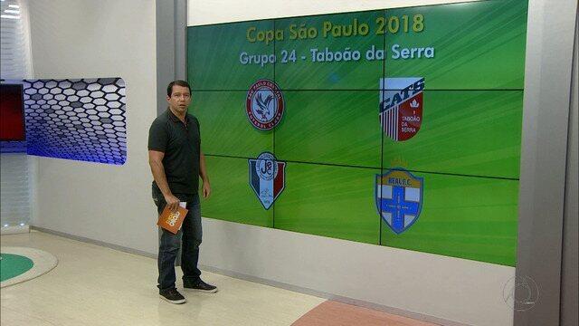Confira os grupos dos times paraibanos na Copa São Paulo de Juniores de 2018