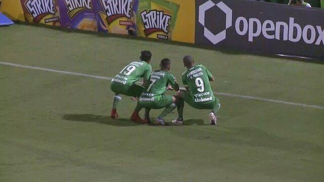 Gols de Chapecoense 2 x 0 Hercílio Luz - 15ª do Catarinense 2018