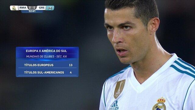 Europeus dominam Mundial de Clubes no século XXI: 13 x 4 contra sul-americanos