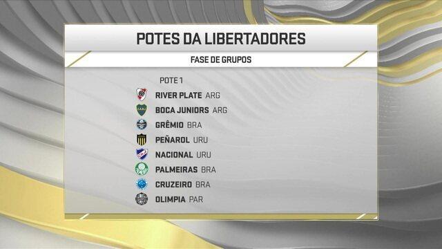 Seleção mostra potes do sorteio da Libertadores 2019