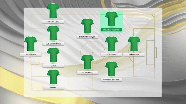 Comentaristas analisam contratação de Ricardo Goulart pelo Palmeiras