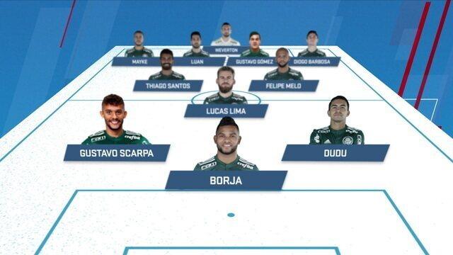 Com base no elenco de domingo, Rodrigo Rodrigues e Ricardo González opinam sobre o que deve mudar na próxima partida do Palmeiras