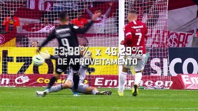 Espião Estatístico traz números e curiosidades dos finalistas da Copa do Brasil