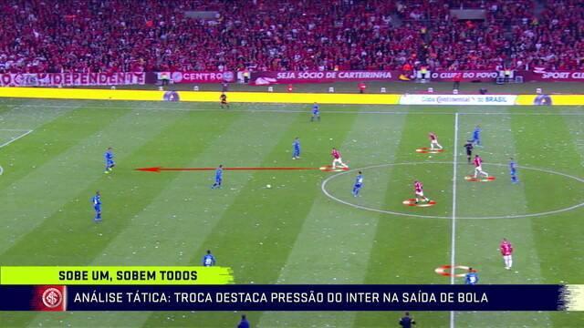 Análise tática destaca pressão do Internacional na saída de bola